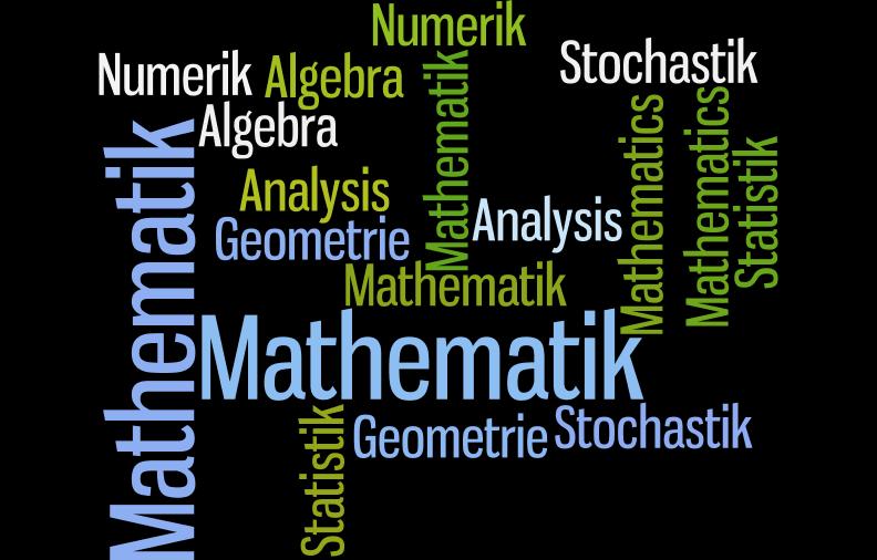 wordle mathematics